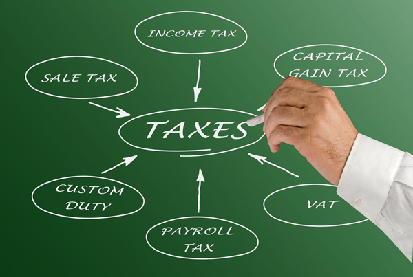 Payroll Tax, Sales and Use Tax, Provider Tax, Estimated Tax
